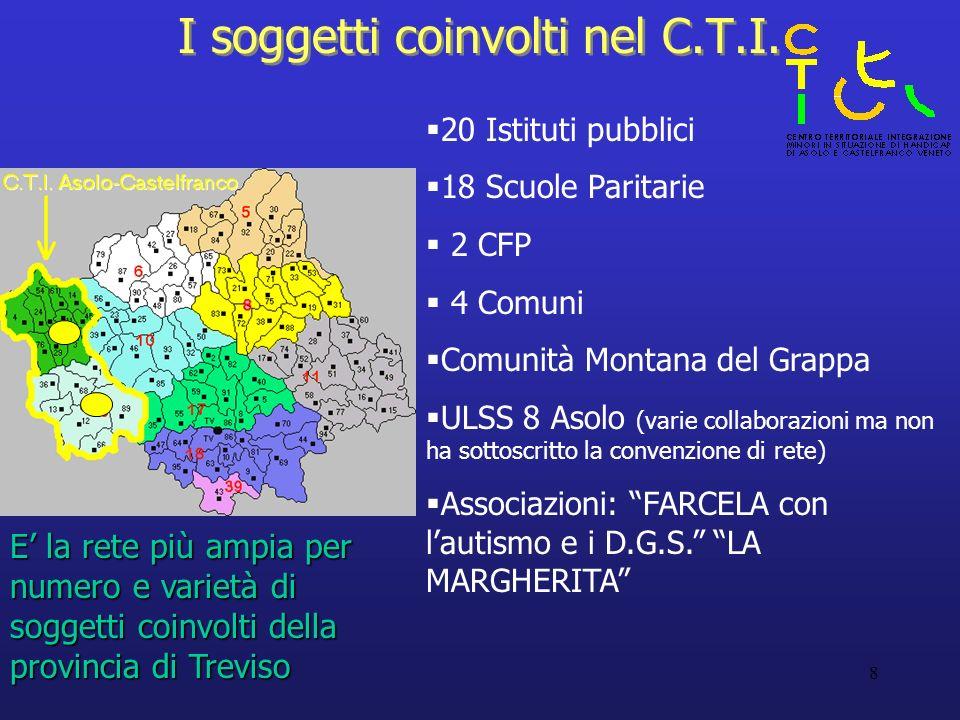 8 I soggetti coinvolti nel C.T.I.