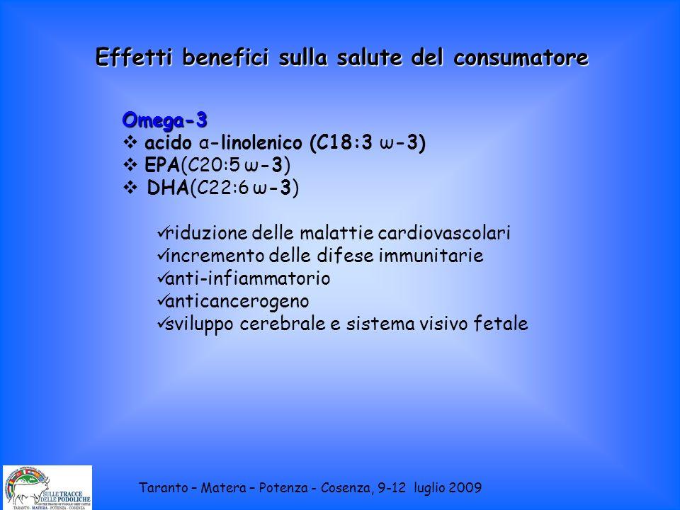Effetti benefici sulla salute del consumatore Omega-3 acido α-linolenico (C18:3 ω-3) EPA(C20:5 ω-3) DHA(C22:6 ω-3) riduzione delle malattie cardiovasc