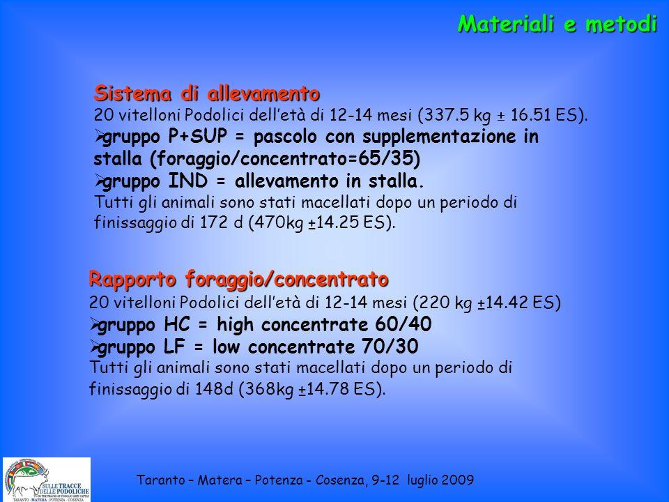 Rapporto foraggio/concentrato 20 vitelloni Podolici delletà di 12-14 mesi (220 kg ±14.42 ES) gruppo HC = high concentrate 60/40 gruppo LF = low concen