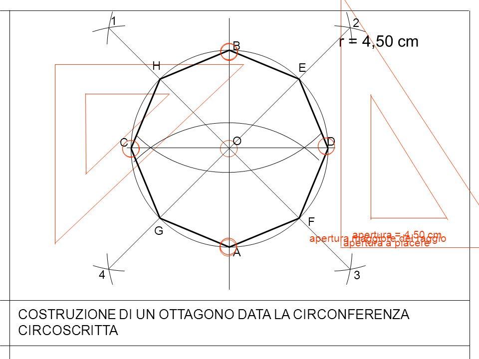 r = 4,50 cm A apertura = 4,50 cm COSTRUZIONE DI UN OTTAGONO DATA LA CIRCONFERENZA CIRCOSCRITTA O B apertura maggiore del raggio D C apertura a piacere
