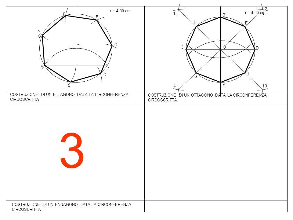 3 COSTRUZIONE DI UN ENNAGONO DATA LA CIRCONFERENZA CIRCOSCRITTA O A B C D E F G r = 4,50 cm COSTRUZIONE DI UN ETTAGONO DATA LA CIRCONFERENZA CIRCOSCRI
