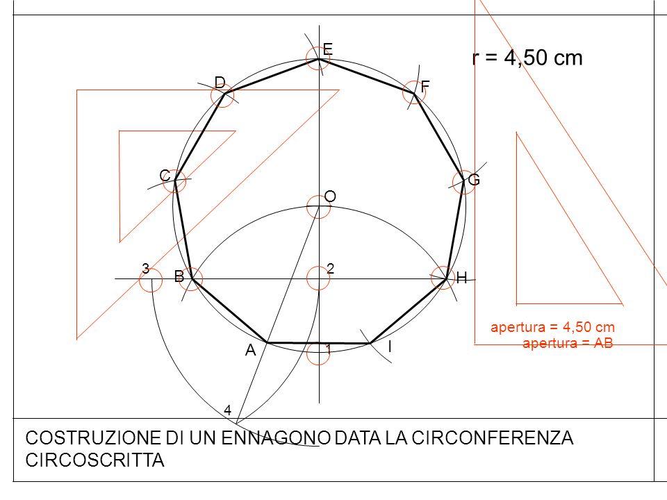 1 apertura = 4,50 cm COSTRUZIONE DI UN ENNAGONO DATA LA CIRCONFERENZA CIRCOSCRITTA O B H 2 3 4 A apertura = AB C D E F G I