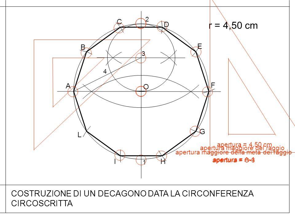 1 apertura = 4,50 cm COSTRUZIONE DI UN DECAGONO DATA LA CIRCONFERENZA CIRCOSCRITTA O 2 apertura maggiore del raggio A F apertura maggiore della metà d