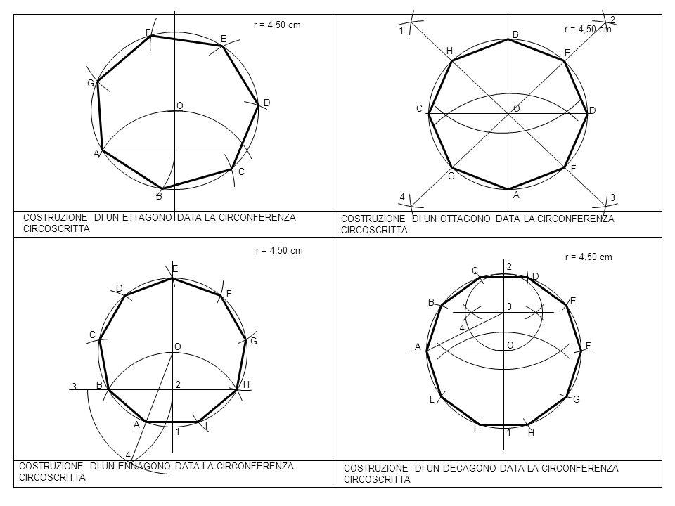 COSTRUZIONE DI UN DECAGONO DATA LA CIRCONFERENZA CIRCOSCRITTA O A B C D E F G r = 4,50 cm COSTRUZIONE DI UN ETTAGONO DATA LA CIRCONFERENZA CIRCOSCRITT