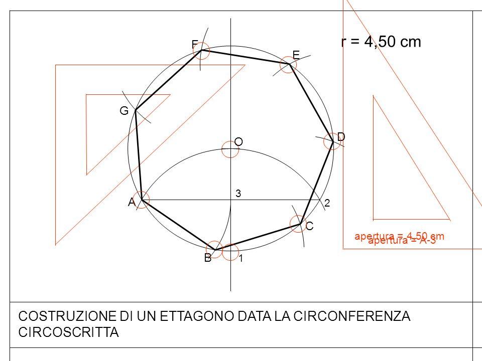 r = 4,50 cm apertura = 4,50 cm COSTRUZIONE DI UN ETTAGONO DATA LA CIRCONFERENZA CIRCOSCRITTA O 1 A 2 3 apertura = A-3 B C D E F G