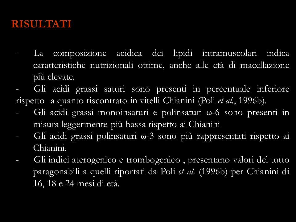 - - La composizione acidica dei lipidi intramuscolari indica caratteristiche nutrizionali ottime, anche alle età di macellazione più elevate. - - Gli