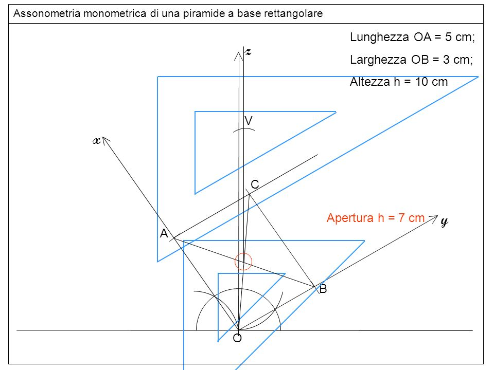 O z y B Assonometria monometrica di una piramide a base rettangolare Lunghezza OA = 5 cm; Larghezza OB = 3 cm; Altezza h = 10 cm altezza C x A Apertur