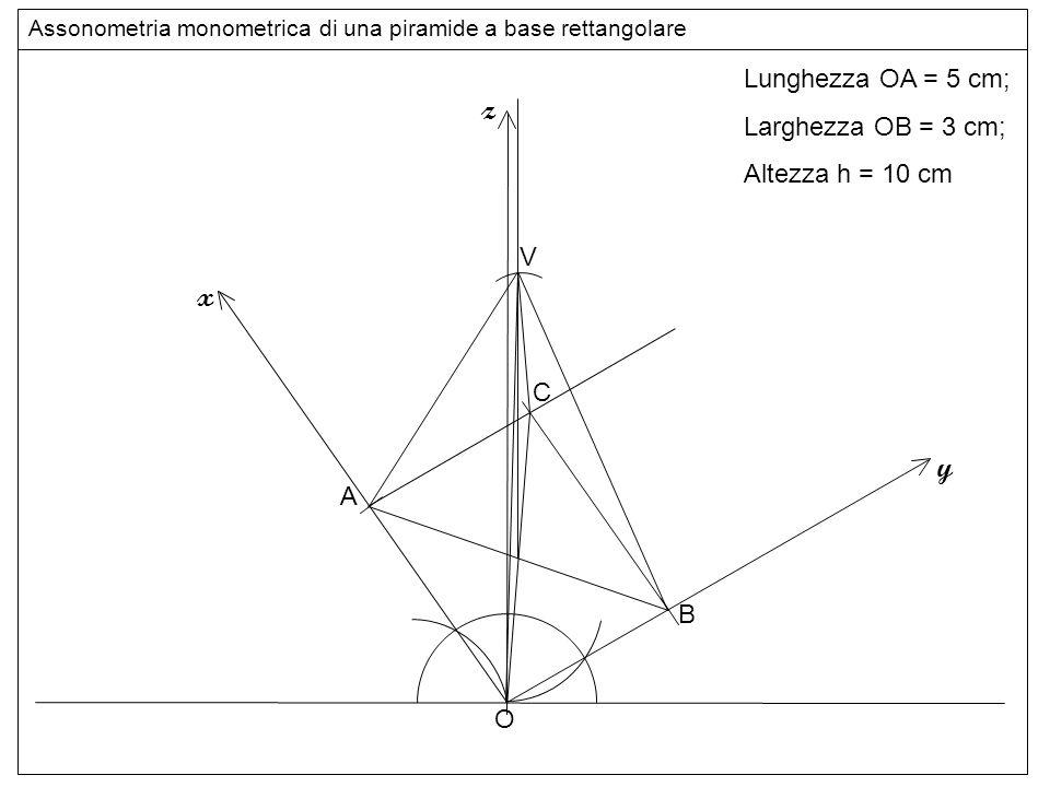 O z y B Assonometria monometrica di una piramide a base rettangolare Lunghezza OA = 5 cm; Larghezza OB = 3 cm; Altezza h = 10 cm vertice C x A V