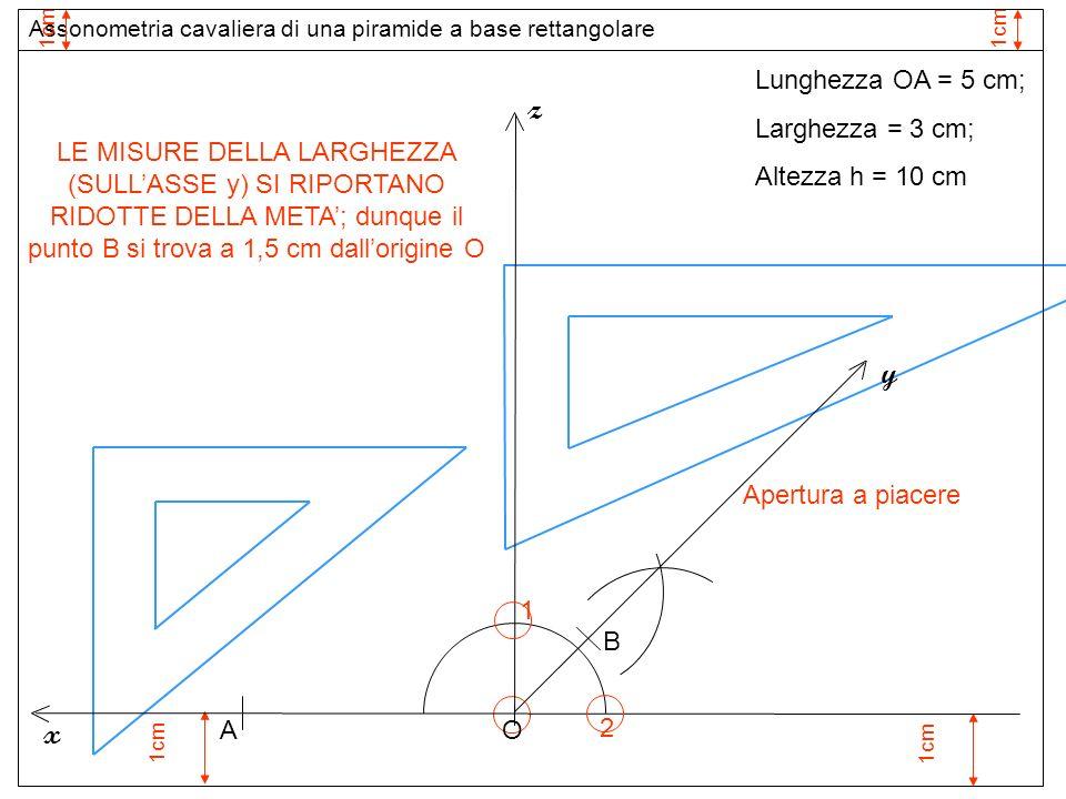 1cm 1 Apertura a piacere O z 2 y x Assonometria cavaliera di una piramide a base rettangolare 1cm Lunghezza OA = 5 cm; Larghezza = 3 cm; Altezza h = 1