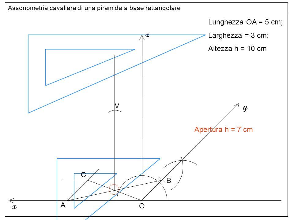 O z y x altezza A B C Assonometria cavaliera di una piramide a base rettangolare Lunghezza OA = 5 cm; Larghezza = 3 cm; Altezza h = 10 cm Apertura h =