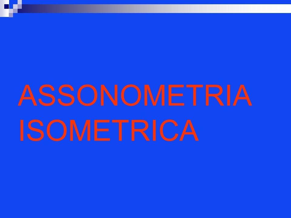 O z y B Assonometria monometrica di una piramide a base rettangolare Lunghezza OA = 5 cm; Larghezza OB = 3 cm; Altezza h = 10 cm LINEE C x A V