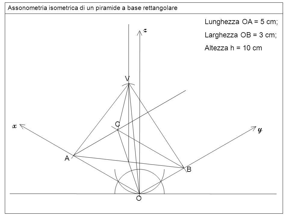 O z y x A B C Assonometria isometrica di un piramide a base rettangolare Lunghezza OA = 5 cm; Larghezza OB = 3 cm; Altezza h = 10 cm vertice V