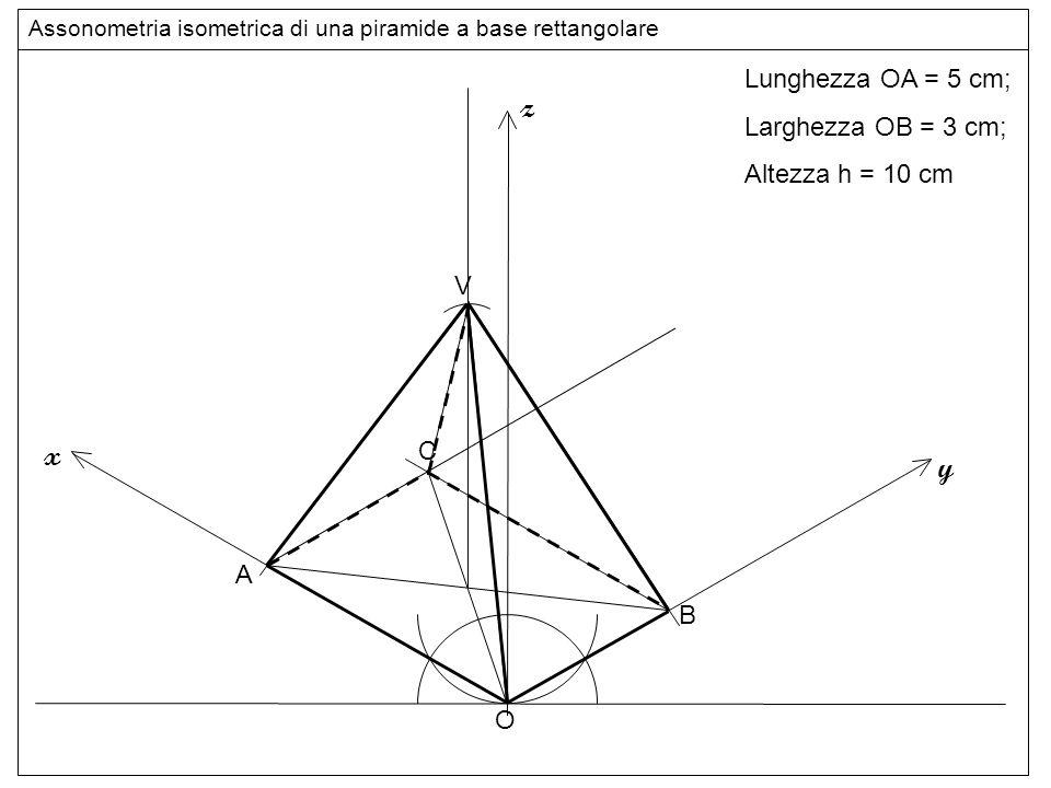 O z y x A B C Assonometria isometrica di una piramide a base rettangolare Lunghezza OA = 5 cm; Larghezza OB = 3 cm; Altezza h = 10 cm linee V