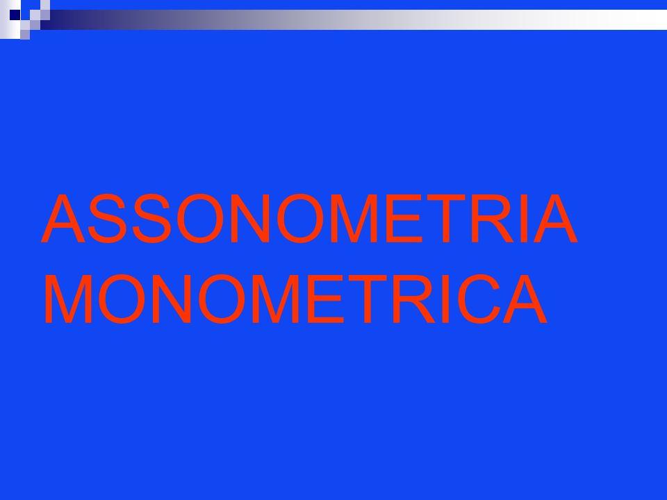 O z y x Linee A B D Assonometria cavaliera di una piramide a base rettangolare Lunghezza OA = 5 cm; Larghezza = 3 cm; Altezza h = 10 cm V