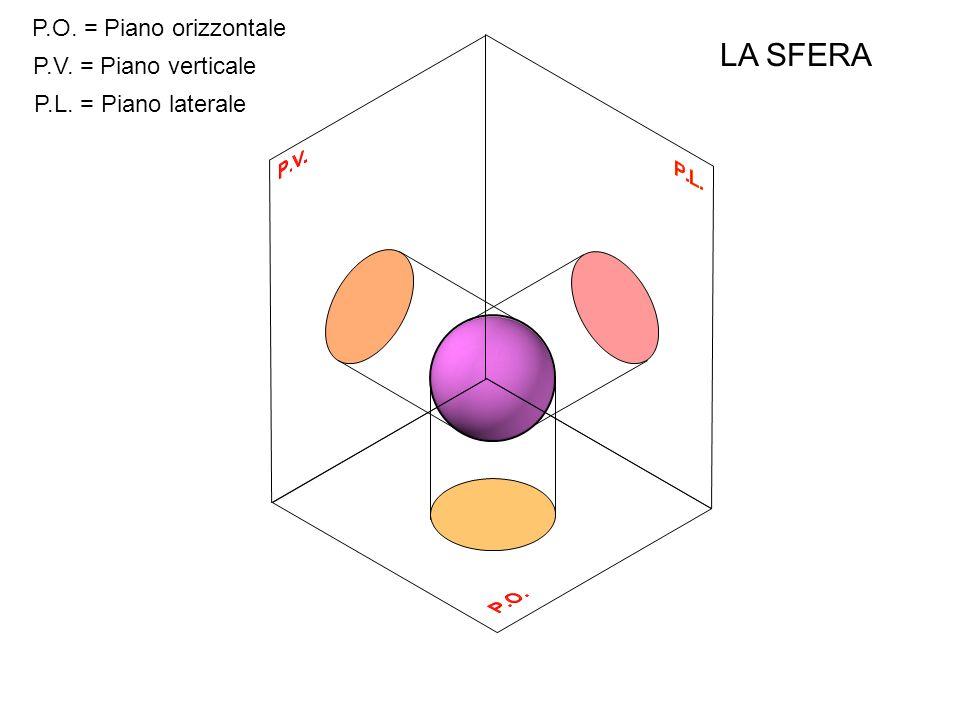 P.O.P.V. P.L. Proiezione ortogonale di una sfera sospesa sul P.O.