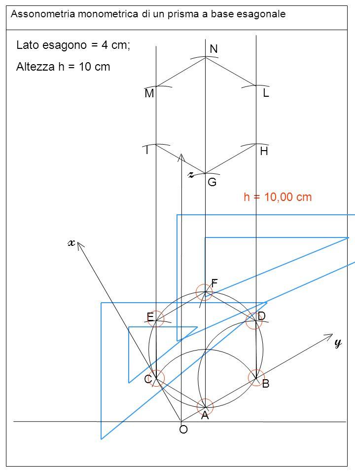 Assonometria monometrica di un prisma a base esagonale Lato esagono = 4 cm; Altezza h = 10 cm z y x O A B h = 10,00 cm C D E F G H I L M N Altezze e b
