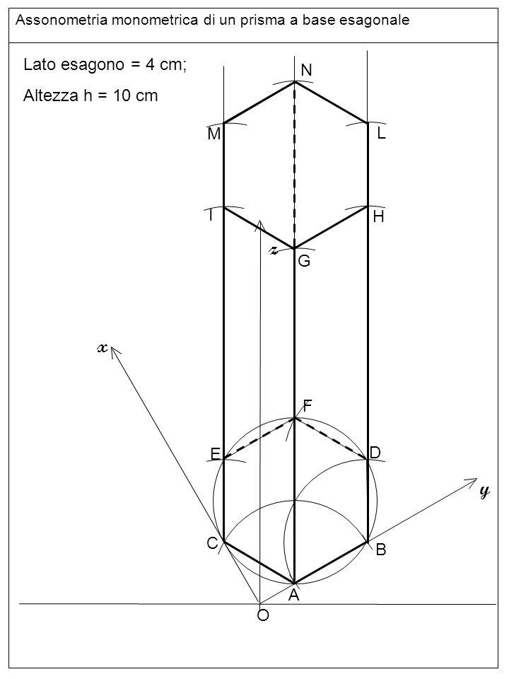 Assonometria monometrica di un prisma a base esagonale Lato esagono = 4 cm; Altezza h = 10 cm z y x O A B C D E F G H I L M N linee
