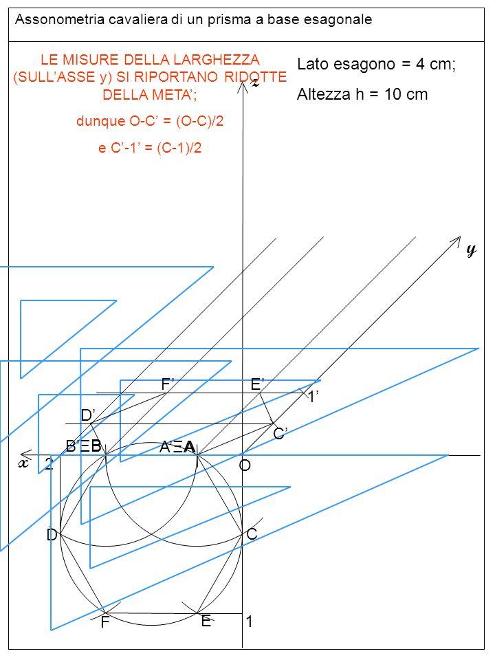 Assonometria cavaliera di un prisma a base esagonale Base inferiore z y x Lato esagono = 4 cm; Altezza h = 10 cm A B O C D E F LE MISURE DELLA LARGHEZ