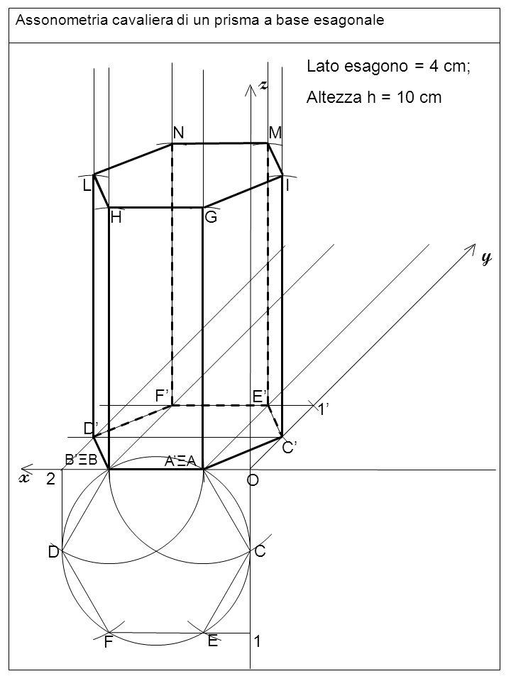 Assonometria cavaliera di un prisma a base esagonale Linee z y x Lato esagono = 4 cm; Altezza h = 10 cm O C D E F 1 C 1 2 D F E BΞBBΞB AΞAAΞA G H I L