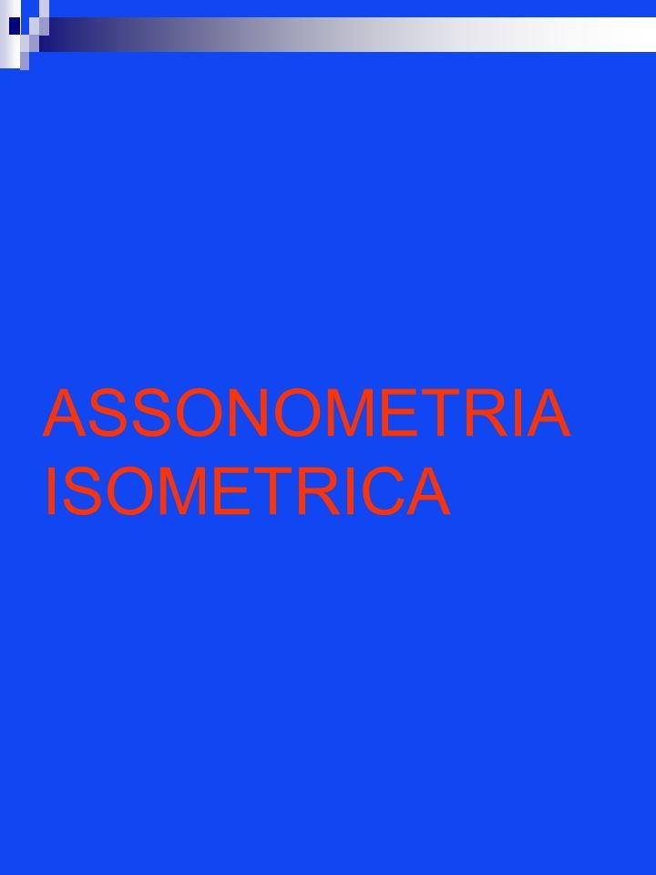 ASSONOMETRIA ISOMETRICA