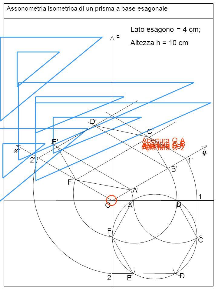 Assonometria isometrica di un prisma a base esagonale Apertura O-A O z y x Lato esagono = 4 cm; Altezza h = 10 cm A B C D E F 1 2 A Apertura O-B B Ape