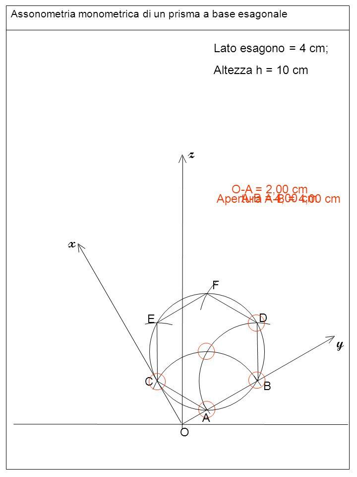 Assonometria monometrica di un prisma a base esagonale Lato esagono = 4 cm; Altezza h = 10 cm O-A = 2,00 cm z y x O A B A-B = 4,00 cm Apertura A-B = 4