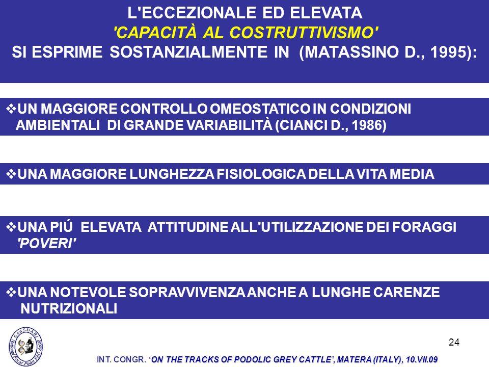 24 L'ECCEZIONALE ED ELEVATA 'CAPACITÀ AL COSTRUTTIVISMO' SI ESPRIME SOSTANZIALMENTE IN (MATASSINO D., 1995): UNA PIÚ ELEVATA ATTITUDINE ALL'UTILIZZAZI