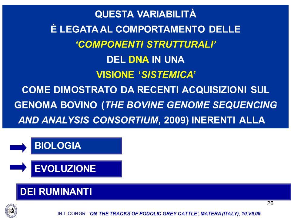 26 QUESTA VARIABILITÀ È LEGATA AL COMPORTAMENTO DELLE COMPONENTI STRUTTURALI DEL DNA IN UNA VISIONE SISTEMICA COME DIMOSTRATO DA RECENTI ACQUISIZIONI