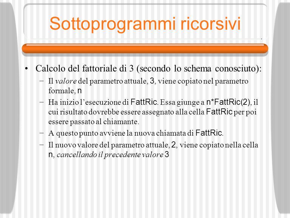 Sottoprogrammi ricorsivi Calcolo del fattoriale di 3 (secondo lo schema conosciuto): Il valore del parametro attuale, 3, viene copiato nel parametro f