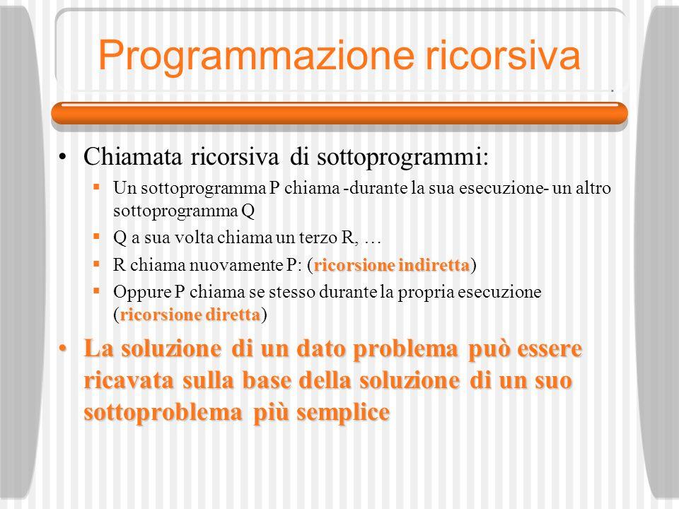 Programmazione ricorsiva Chiamata ricorsiva di sottoprogrammi: Un sottoprogramma P chiama -durante la sua esecuzione- un altro sottoprogramma Q Q a su