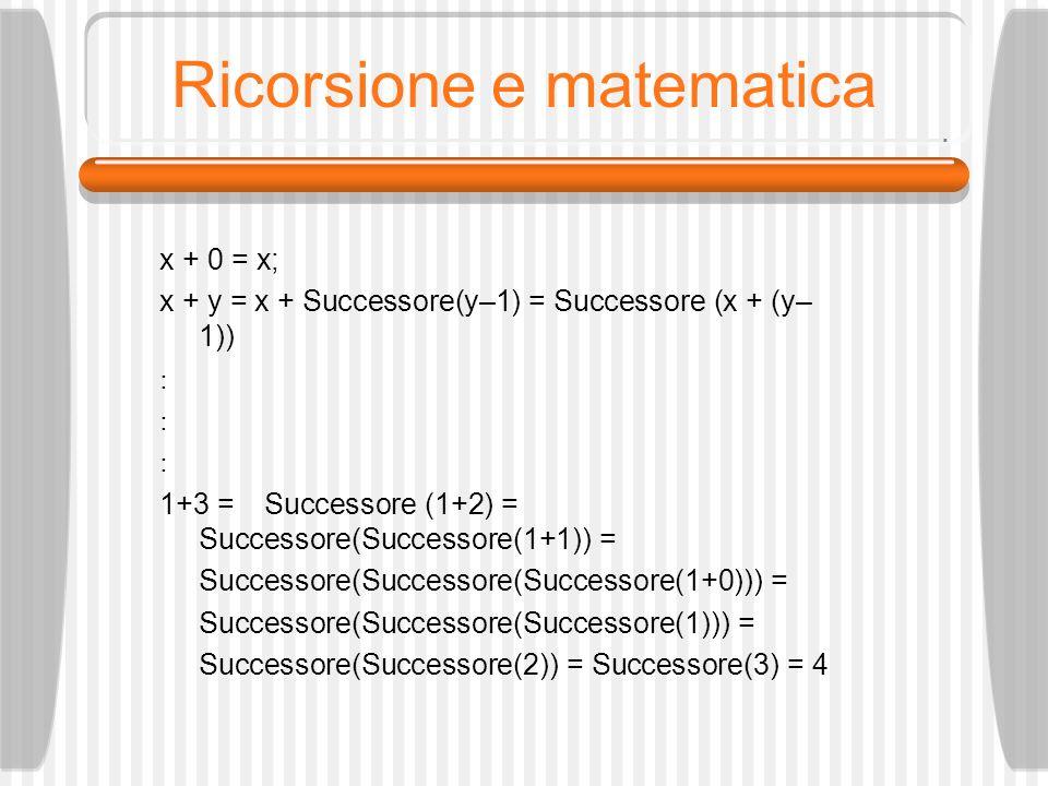 Ricorsione e matematica x + 0 = x; x + y = x + Successore(y–1) = Successore (x + (y– 1)) : 1+3 =Successore (1+2) = Successore(Successore(1+1)) = Successore(Successore(Successore(1+0))) = Successore(Successore(Successore(1))) = Successore(Successore(2)) = Successore(3) = 4
