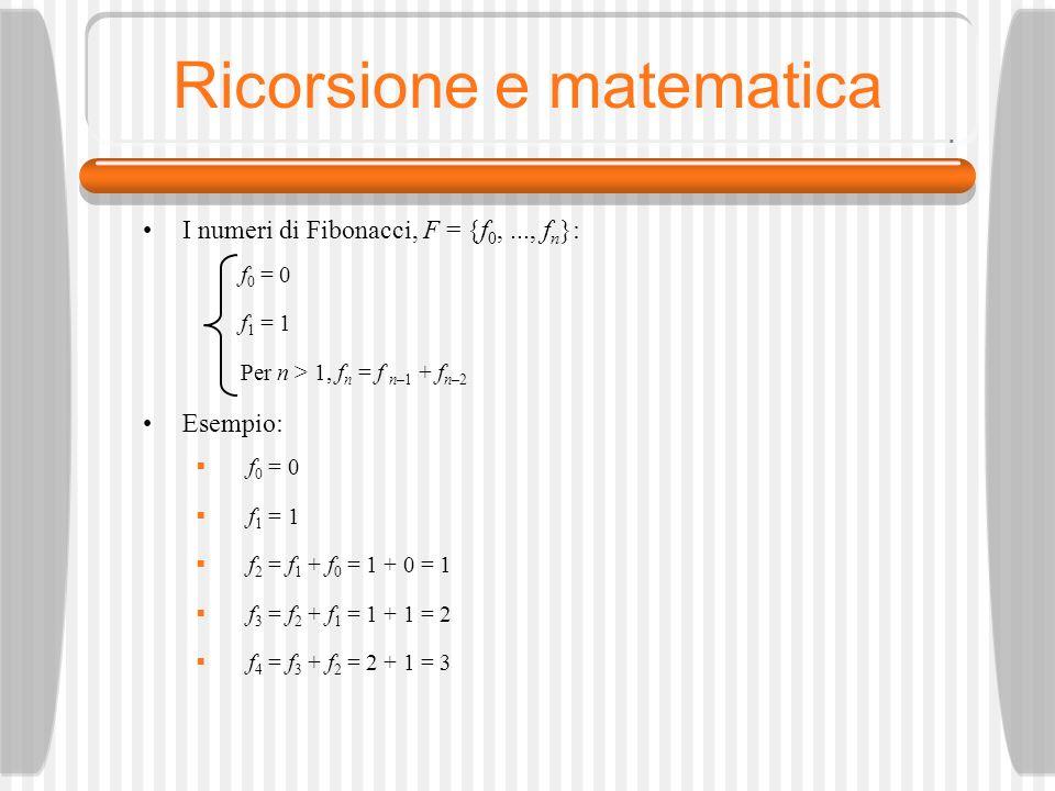 Ricorsione e matematica I numeri di Fibonacci, F = {f 0,..., f n }: f 0 = 0 f 1 = 1 Per n > 1, f n = f n–1 + f n–2 Esempio: f 0 = 0 f 1 = 1 f 2 = f 1 + f 0 = 1 + 0 = 1 f 3 = f 2 + f 1 = 1 + 1 = 2 f 4 = f 3 + f 2 = 2 + 1 = 3