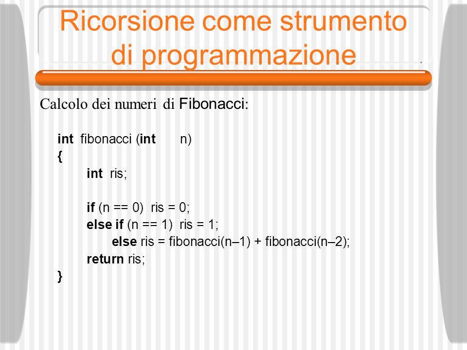 Ricorsione come strumento di programmazione Calcolo dei numeri di Fibonacci : int fibonacci (intn) { int ris; if (n == 0) ris = 0; else if (n == 1) ris = 1; else ris = fibonacci(n–1) + fibonacci(n–2); return ris; }