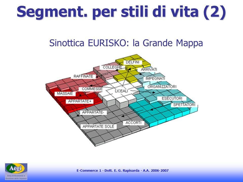 E-Commerce 1 - Dott. E. G. Rapisarda - A.A. 2006-2007 Segment. per stili di vita (2) Sinottica EURISKO: la Grande Mappa