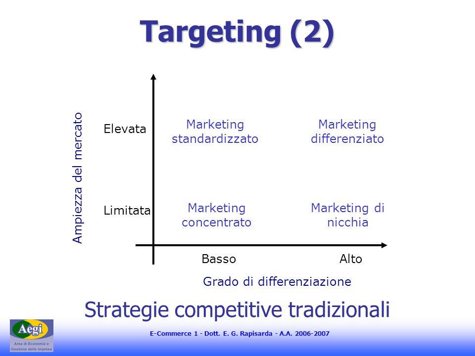 E-Commerce 1 - Dott. E. G. Rapisarda - A.A. 2006-2007 Targeting (2) Strategie competitive tradizionali Ampiezza del mercato Grado di differenziazione