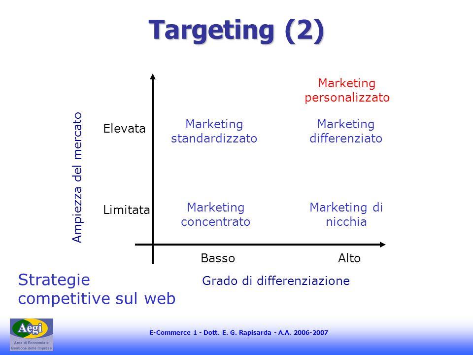 E-Commerce 1 - Dott. E. G. Rapisarda - A.A. 2006-2007 Targeting (2) Ampiezza del mercato Grado di differenziazione BassoAlto Limitata Elevata Marketin
