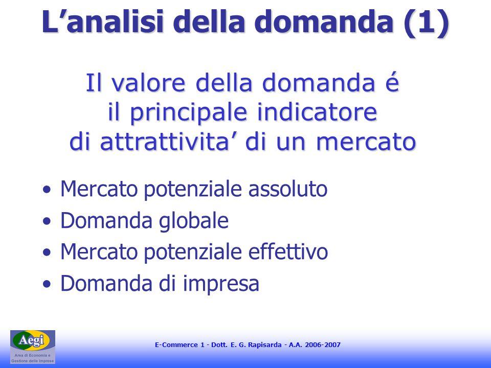 E-Commerce 1 - Dott. E. G. Rapisarda - A.A. 2006-2007 Lanalisi della domanda (1) Mercato potenziale assoluto Domanda globale Mercato potenziale effett