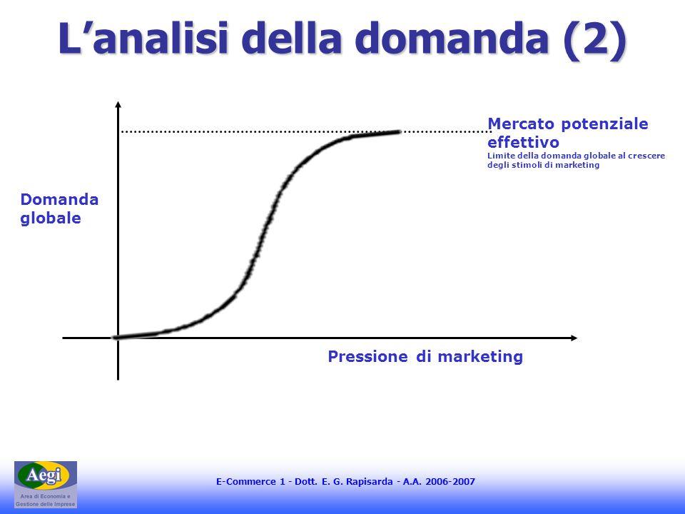 E-Commerce 1 - Dott. E. G. Rapisarda - A.A. 2006-2007 Lanalisi della domanda (2) Domanda globale Mercato potenziale effettivo Limite della domanda glo