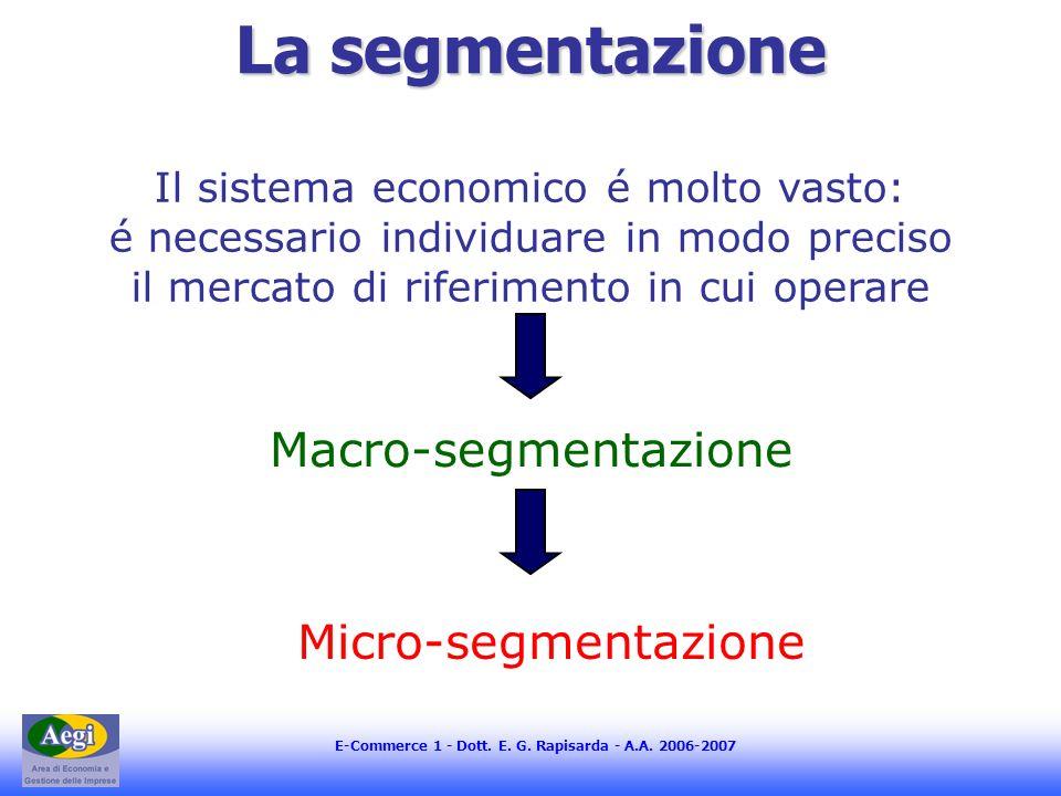 E-Commerce 1 - Dott. E. G. Rapisarda - A.A. 2006-2007 La segmentazione Il sistema economico é molto vasto: é necessario individuare in modo preciso il