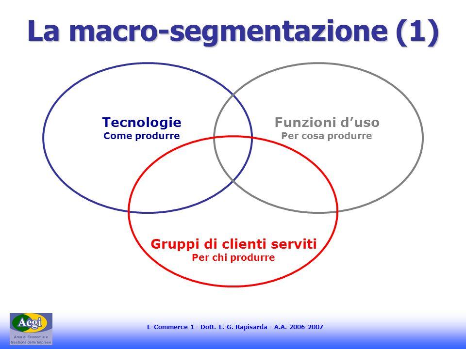 E-Commerce 1 - Dott. E. G. Rapisarda - A.A. 2006-2007 La macro-segmentazione (1) Tecnologie Come produrre Funzioni duso Per cosa produrre Gruppi di cl