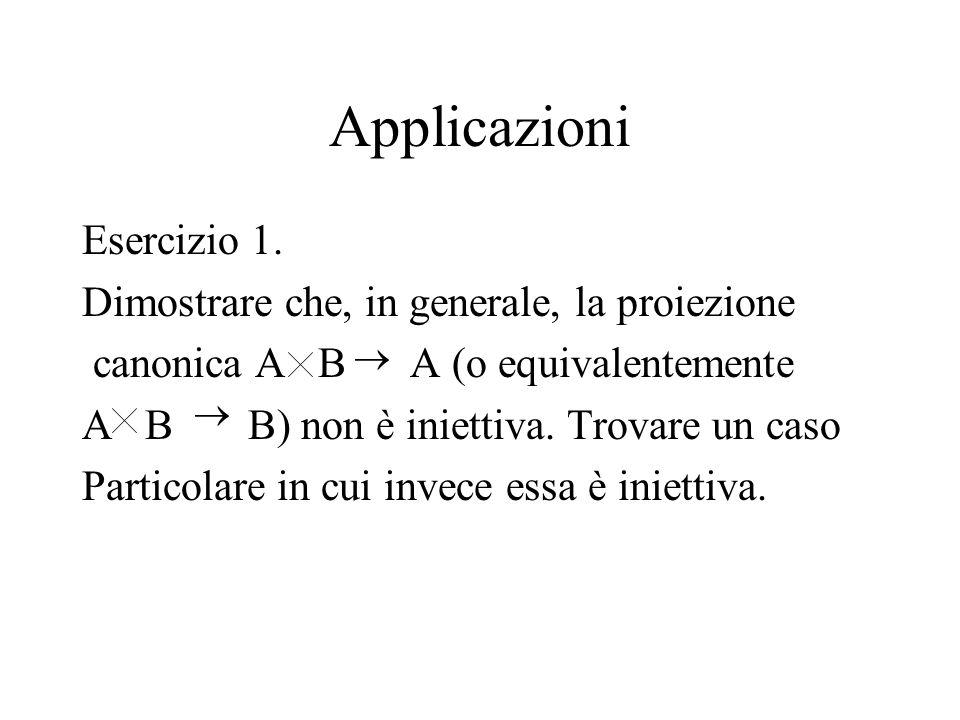 Applicazioni Esercizio 1. Dimostrare che, in generale, la proiezione canonica A B A (o equivalentemente A B B) non è iniettiva. Trovare un caso Partic