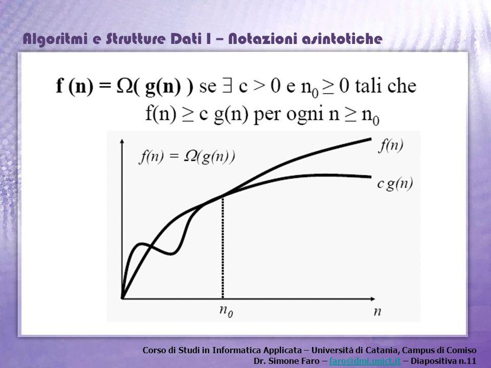 Corso di Studi in Informatica Applicata – Università di Catania, Campus di Comiso Dr. Simone Faro – faro@dmi.unict.it – Diapositiva n.11faro@dmi.unict
