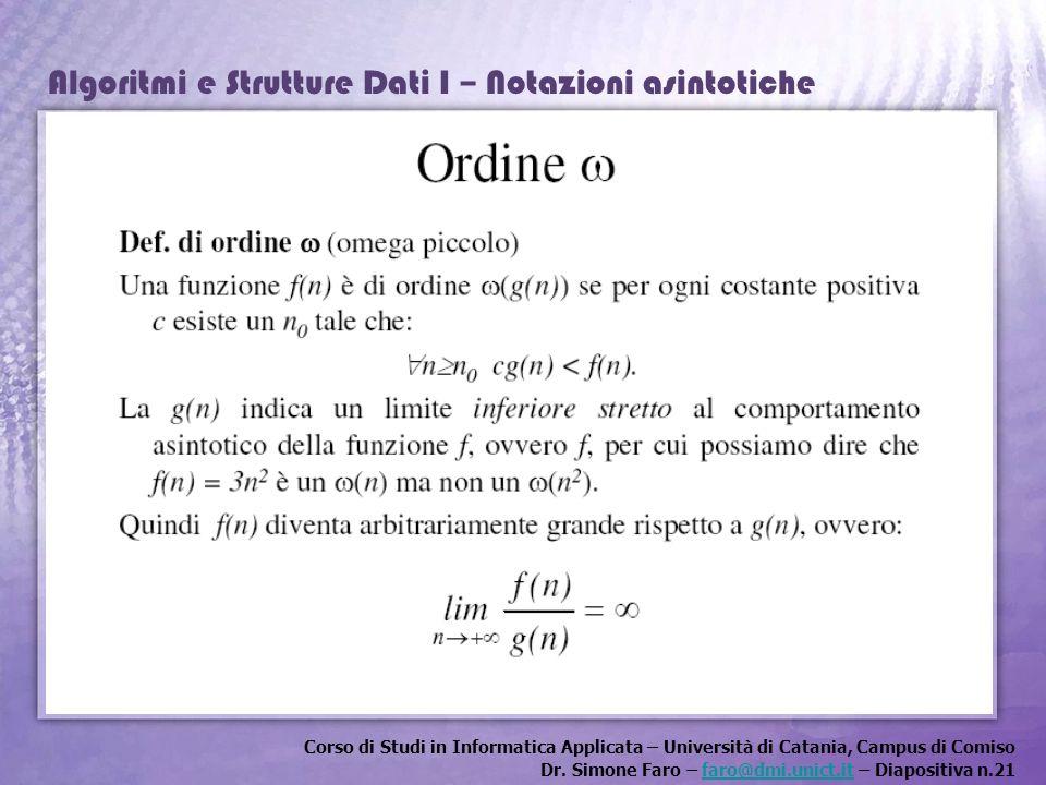 Corso di Studi in Informatica Applicata – Università di Catania, Campus di Comiso Dr. Simone Faro – faro@dmi.unict.it – Diapositiva n.21faro@dmi.unict