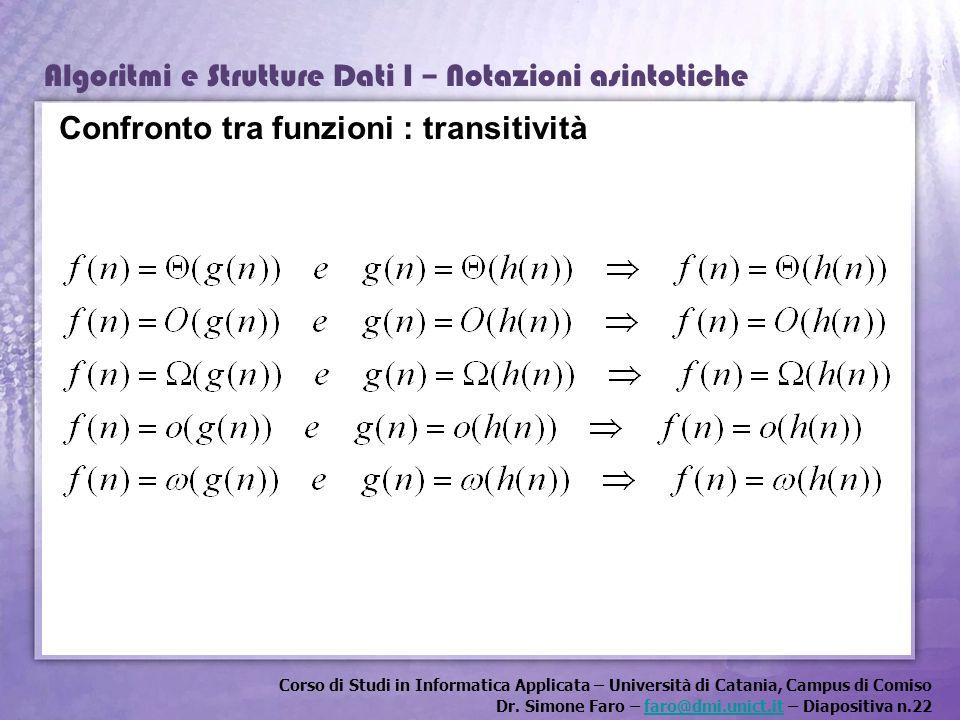 Corso di Studi in Informatica Applicata – Università di Catania, Campus di Comiso Dr. Simone Faro – faro@dmi.unict.it – Diapositiva n.22faro@dmi.unict