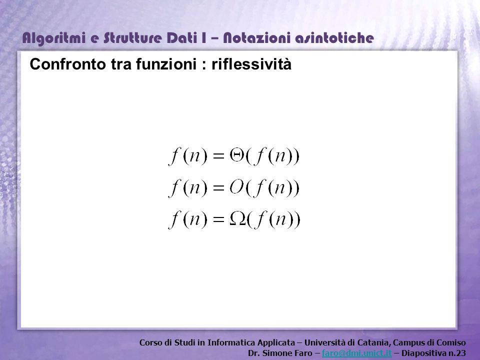 Corso di Studi in Informatica Applicata – Università di Catania, Campus di Comiso Dr. Simone Faro – faro@dmi.unict.it – Diapositiva n.23faro@dmi.unict