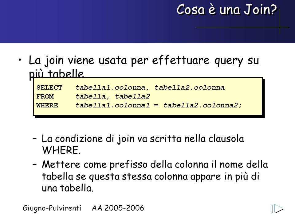 Giugno-Pulvirenti AA 2005-2006 Cosa è una Join? SELECTtabella1.colonna, tabella2.colonna FROMtabella, tabella2 WHEREtabella1.colonna1 = tabella2.colon
