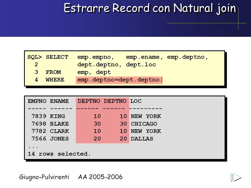 Giugno-Pulvirenti AA 2005-2006 Estrarre Record con Natural join SQL> SELECT emp.empno, emp.ename, emp.deptno, 2dept.deptno, dept.loc 3 FROM emp, dept