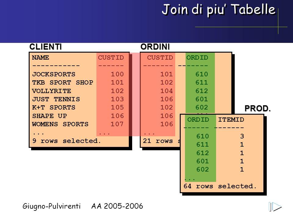 Giugno-Pulvirenti AA 2005-2006 Join di piu Tabelle NAMECUSTID ----------------- JOCKSPORTS 100 TKB SPORT SHOP 101 VOLLYRITE 102 JUST TENNIS 103 K+T SP