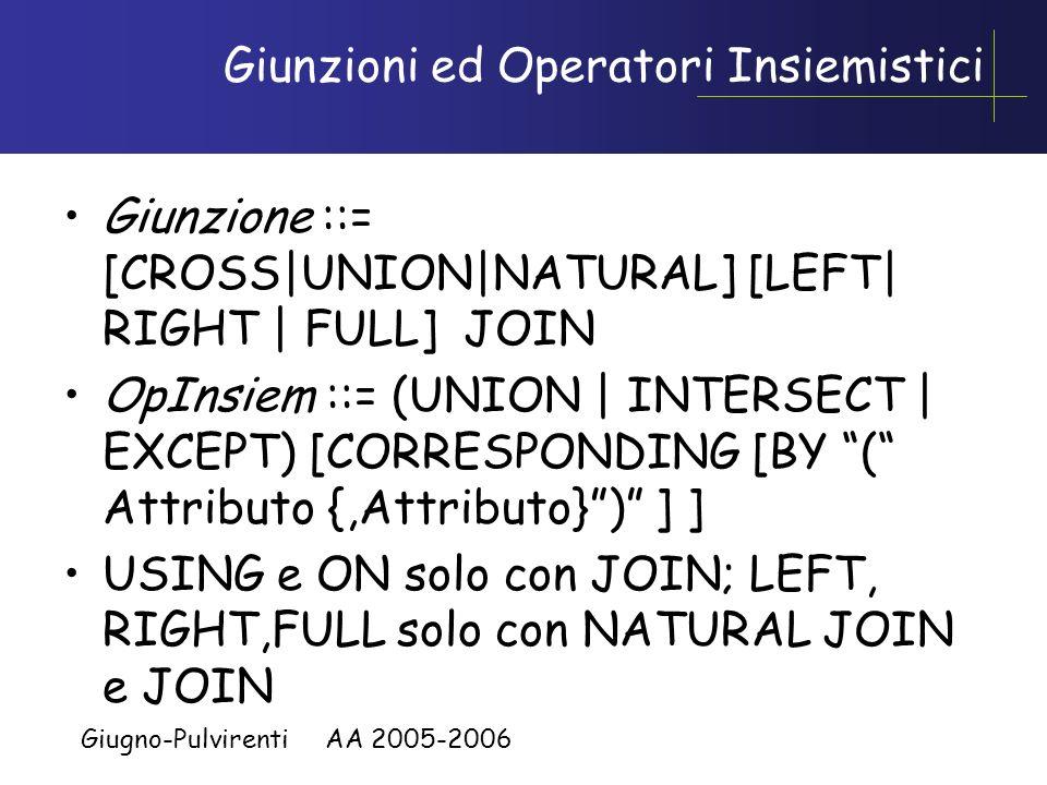 Giugno-Pulvirenti AA 2005-2006 Ancora su Join ed Operatori Insiemistici Union,Intersect,Except sono,,-.