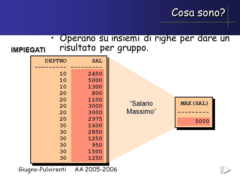 Giugno-Pulvirenti AA 2005-2006 Cosa sono? Operano su insiemi di righe per dare un risultato per gruppo. IMPIEGATI SalarioMassimo DEPTNO SAL ---------